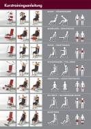 DUALOS Zirkel - Rudertrainer/Brusttrainer DZ100
